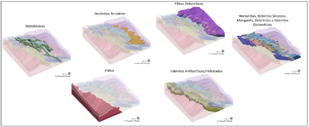 Modelo Geomecânico 3D